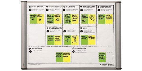 Sådan giver Business Model Canvas dig større succes