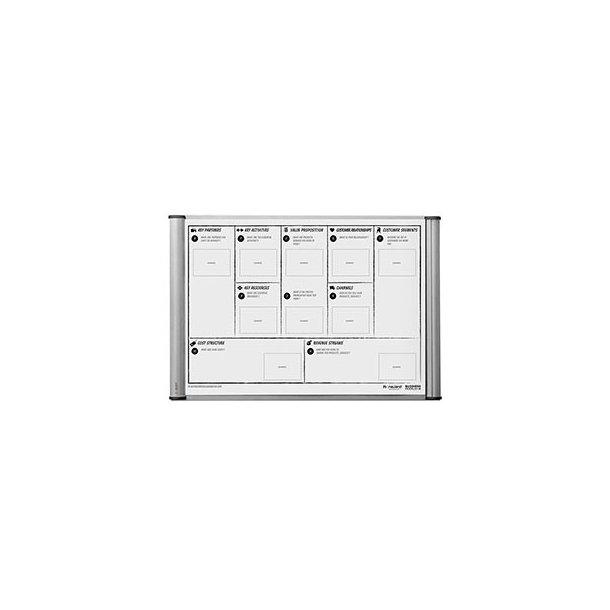Template Business Model Canvas, Engelsk version 20 styk flipover størrelse - BMC