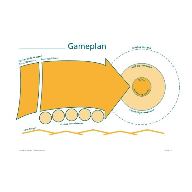 Gameplan Plakat - Engelsk version
